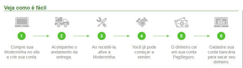 moderninha_02