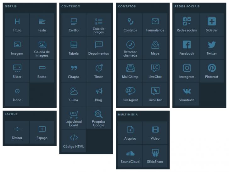 Widgets disponíveis no uKit
